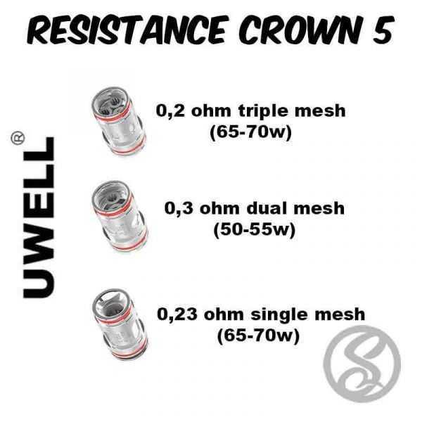 Résistance Crown 5  Uwell
